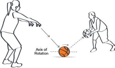 http://43sports.blogspot.com/2016/06/pengertian-cara-melakukan-bounce-pass.html