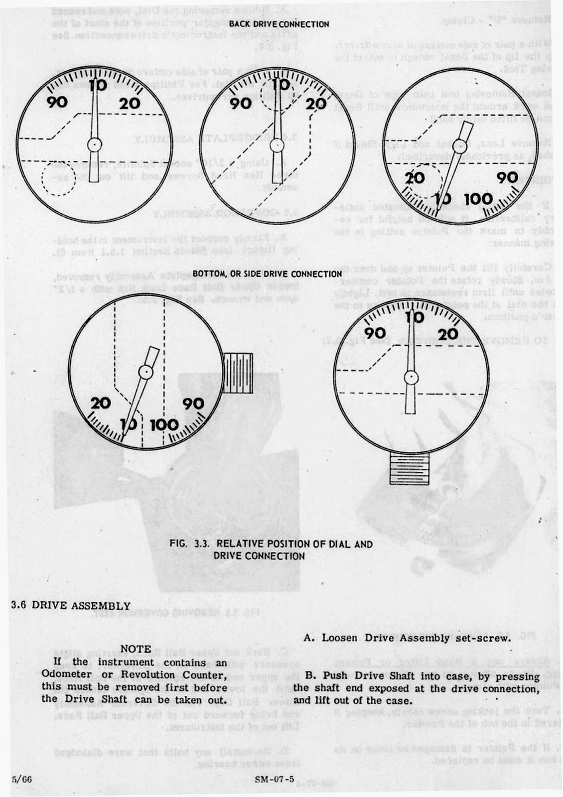 The Velobanjogent: The Jones mechanical Tachometer...one