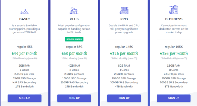 EuroVPS Windows Plan Pricing