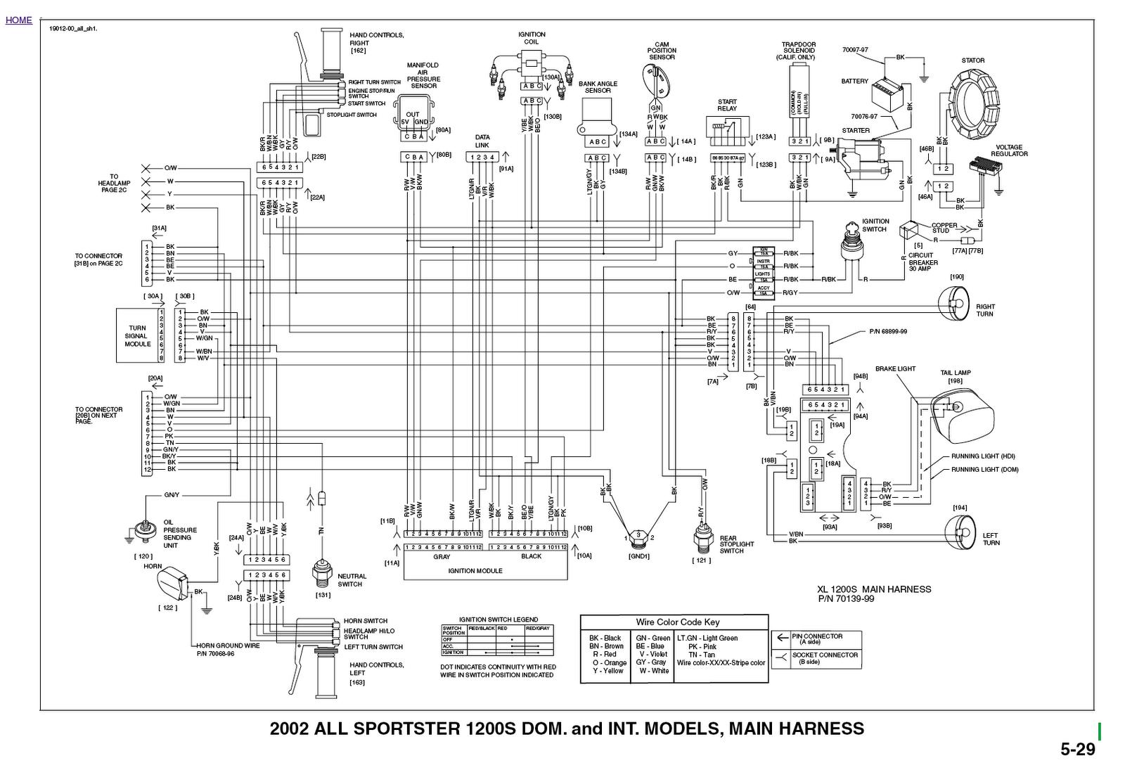 New Biltwell Blog: Shazam, Diagram!