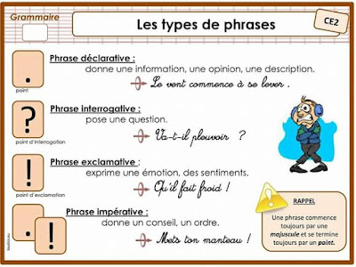 دروس مختصرة في الفرنسية للمستويين الخامس والسادس - petites leçons de grammaire