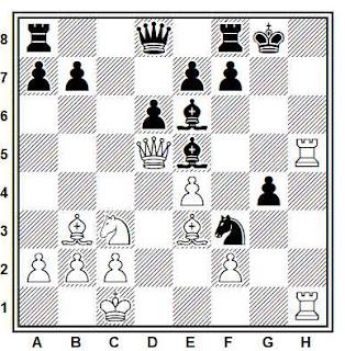 Posición de la partida Klovsky - Bobodzanov (URSS, 1978)