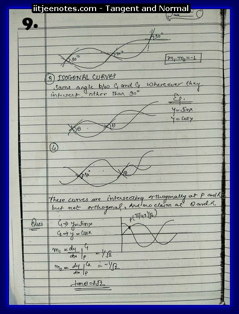 Tangent and Normal Notes4