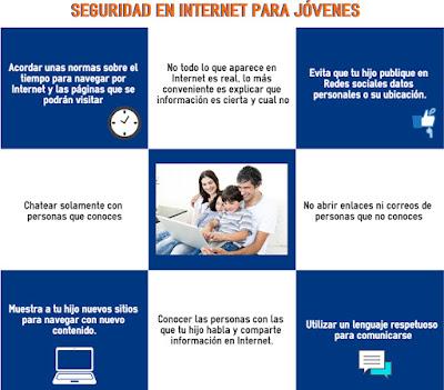 Seguridad en Internet jóvenes - Fenix Directo Blog