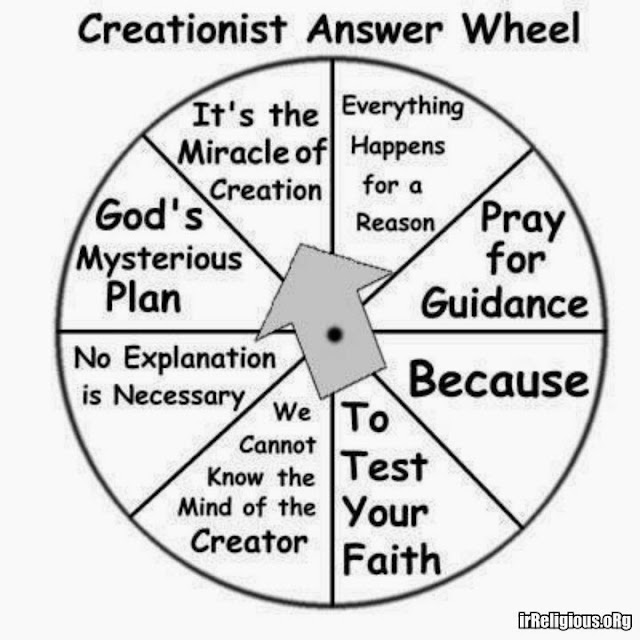 Funny Creationist Answer Wheel Joke Picture