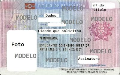 Modelo do Título de Residência em Portugal