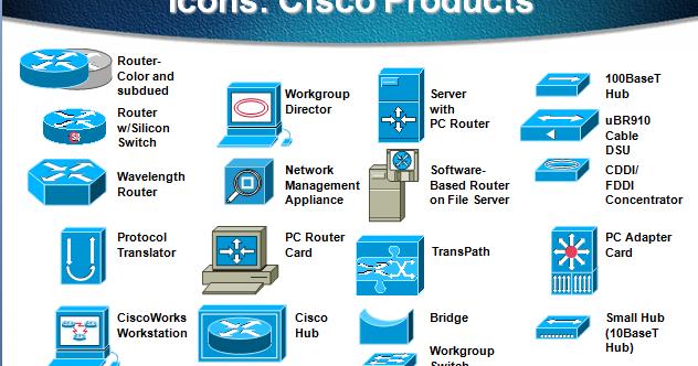 Iconos De Cisco Para Power Point Areaip