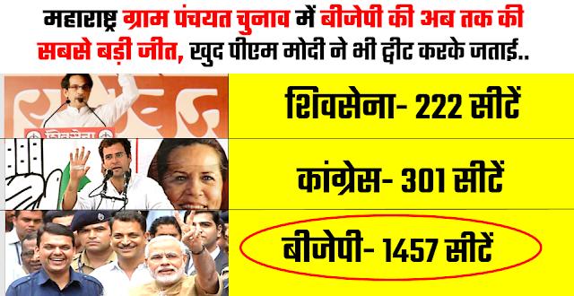 महाराष्ट्र से आये ग्राम पंचायत चुनाव के नतीजे, बीजेपी को मिली अब तक की सबसे बड़ी जीत..