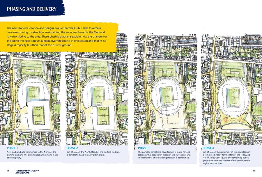 campo retrattile nuovo stadio tottenham dettagli