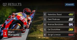 Hasil Kualifikasi MotoGP Brno Ceko 2017: Marquez Pole, Rossi Kedua