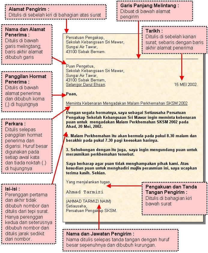 Contoh Surat Kiriman Rasmi (LENGKAP dan Mudah )