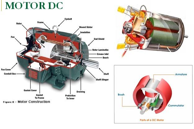 Motors used in robots pdf