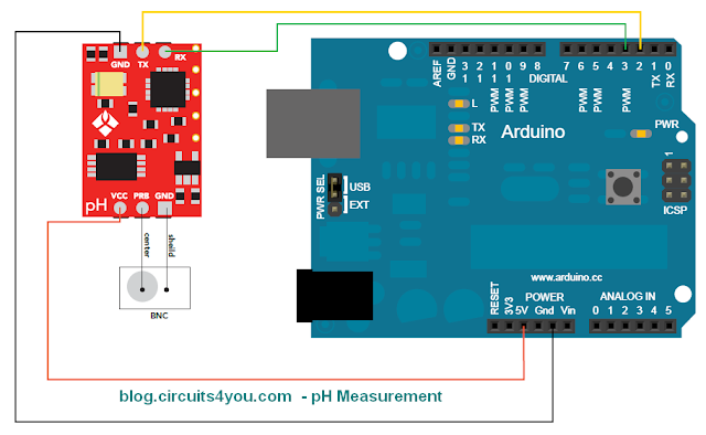 pH Sensor interfacing with Arduino