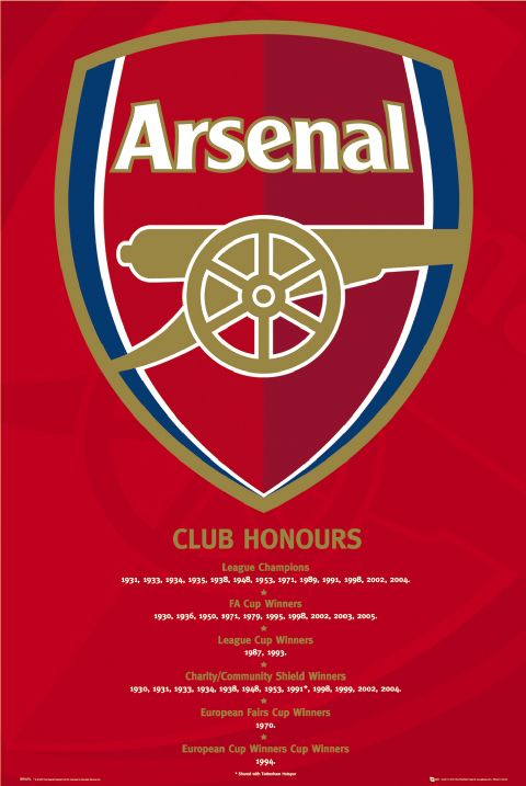 Source Sports History Arsenal Fc