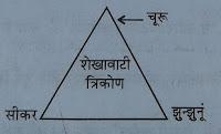 शेखावाटी त्रिकोण