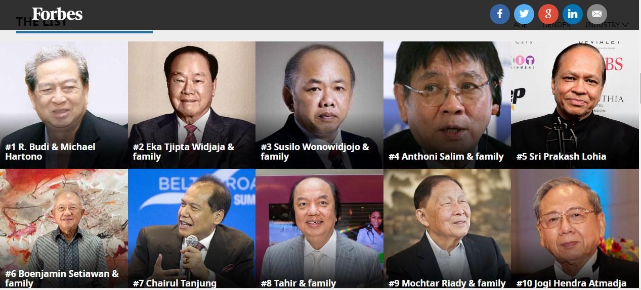 10 orang terkaya di Indonesia