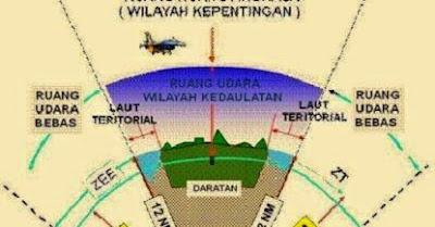 Wilayah ruang kedaulatan udara Indonesia - berbagaireviews.com