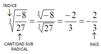 Matemàtica Teoría Ejemplos Actividades Y Vídeos Guillermo