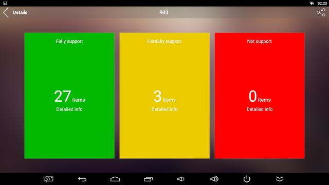 Análise Box Android Tronsmart Vega S95 Telos 42