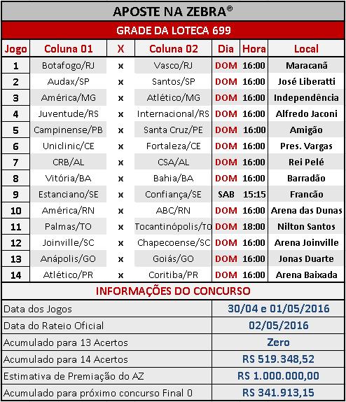 LOTECA 699 - PROGRAMAÇÃO / GRADE OFICIAL 06