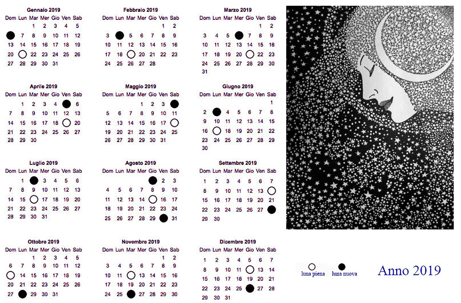 Calendario Lunare Ottobre 2020.Il Blog Della Biblioteca Di Marradi La Data Della Pasqua E