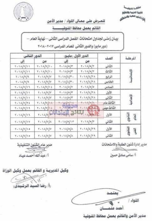 جدول مواعيد امتحانات طلاب محافظة المنوفية 2018 أخر العام الترم الثانى