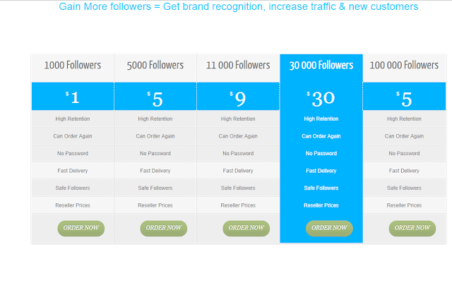 Growing Your Twitter Followers Free