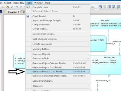 Cara Mudah Membuat Physical Data Menggunakan PowerDesigner