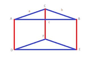 luas permukaan prisma segitiga