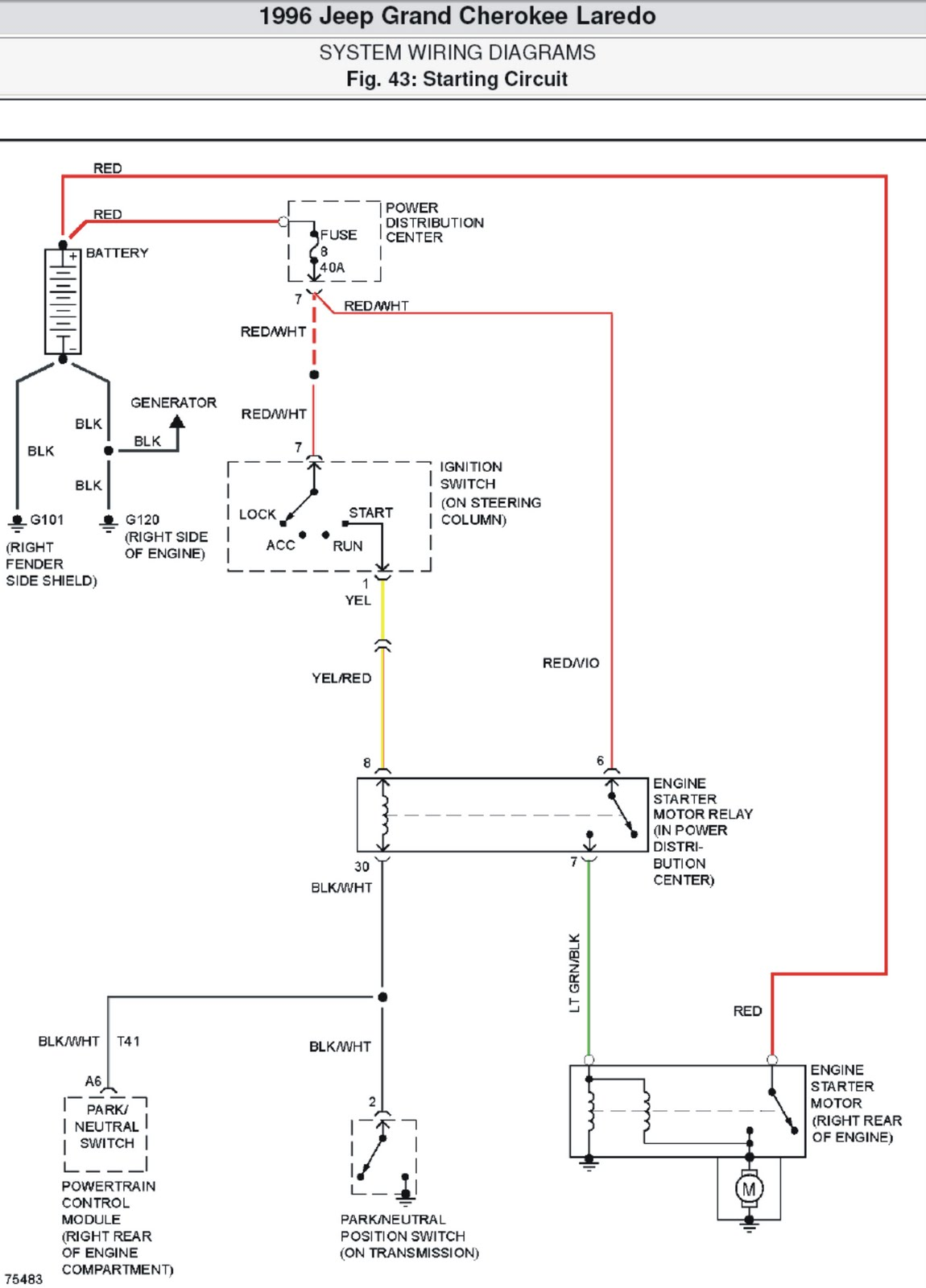 DIAGRAM] 1998 Jeep Cherokee Wiring Diagrams FULL Version HD Quality Wiring  Diagrams - ALTOCART.CREAPITCHOUNE.FRDiagram Database