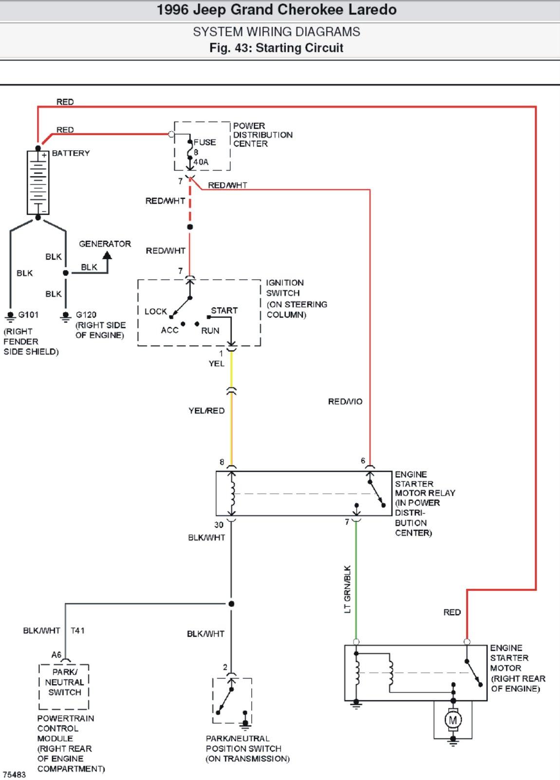 wiring diagram 1999 jeep s turn