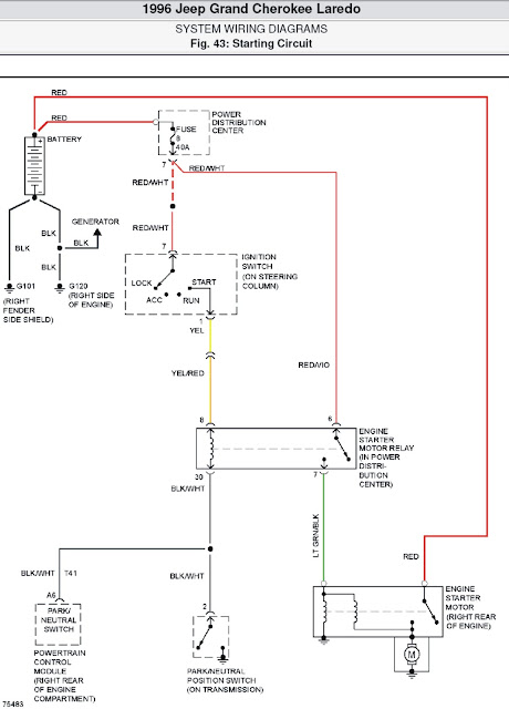 get instant file circuit wiring diagram 1996 jeep grand cherokee - 1996 jeep  grand cherokee engine