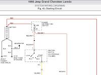 1996 Jeep Cherokee Laredo Wiring Diagram