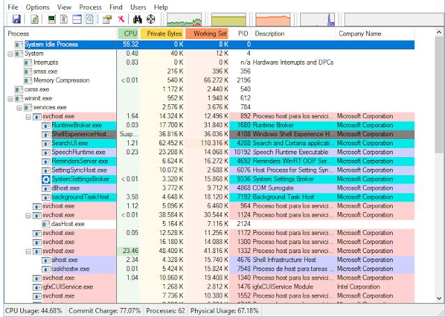 Process Explorer Windows