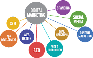 digital marketing company in India, digital marketing company India, digital marketing company, digital marketing company in delhi, digital marketing company delhi, best digital marketing company in India, best digital marketing company India, best digital marketing company