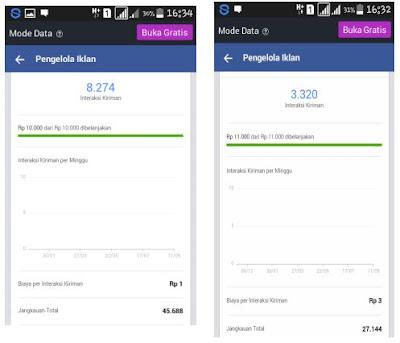 Cara Setting Facebook ADS Modal 10 ribu Dapat Banyak Interaksi