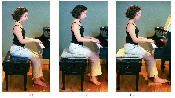 Các tư thế ngồi khi chơi đàn Piano
