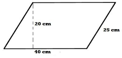 Contoh Soal Luas dan Keliling Jajar Genjang Matematika Kelas 4 SD