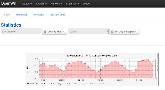 Статистика температуры в холодильнике. 1Wire, Collectd, RRDTool, Luci_statistics.