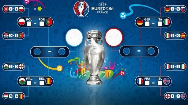 Jadwal Siaran Live Pertandingan Perempat Final Piala Eropa 2016