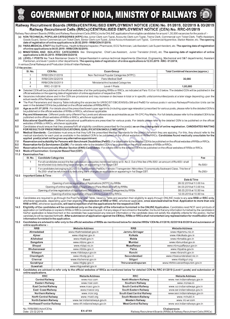RRB NTPC/ASM Recruitment 2019 Official Notification Released | Download Short Notification | Apply Online | Vacancy 1.3 Lakh