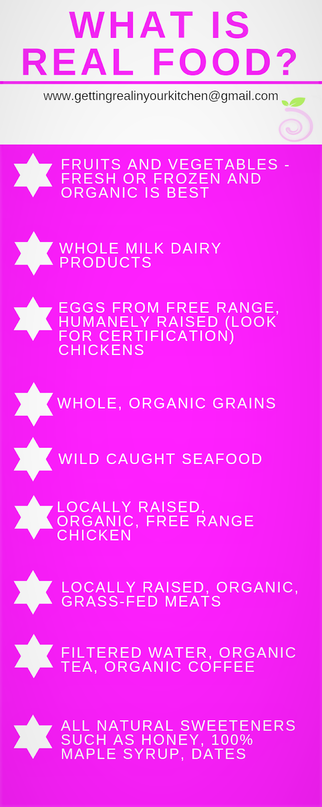 Real Food Examples Infographic