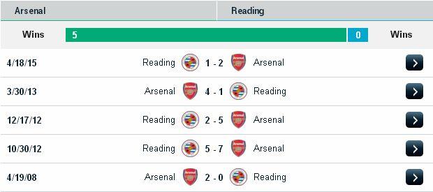 [Image: Arsenal2.jpg]