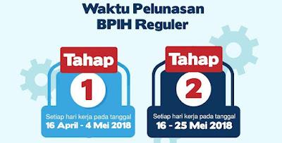 Prosedur Pelunasan BPIH Reguler Tahun 1439 H / 2018 M
