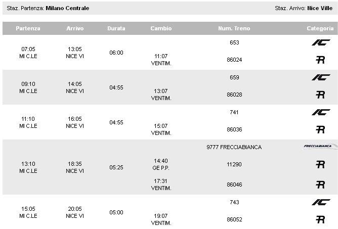 Treni Nizza - Milano   da 25,00 €   Omio (GoEuro)