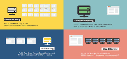 What's the Ideal Web Hosting Plan for Your Business?