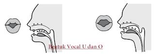 bentuk-vocal-u-dan-o