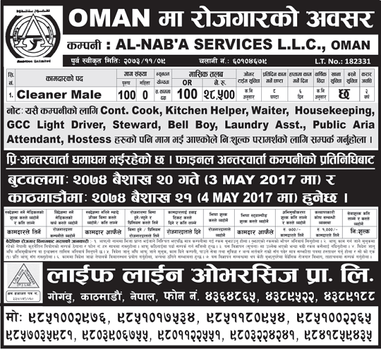 Gulf Jobs vacancy by various Manpower: Jobs Demands in Oman for 30th