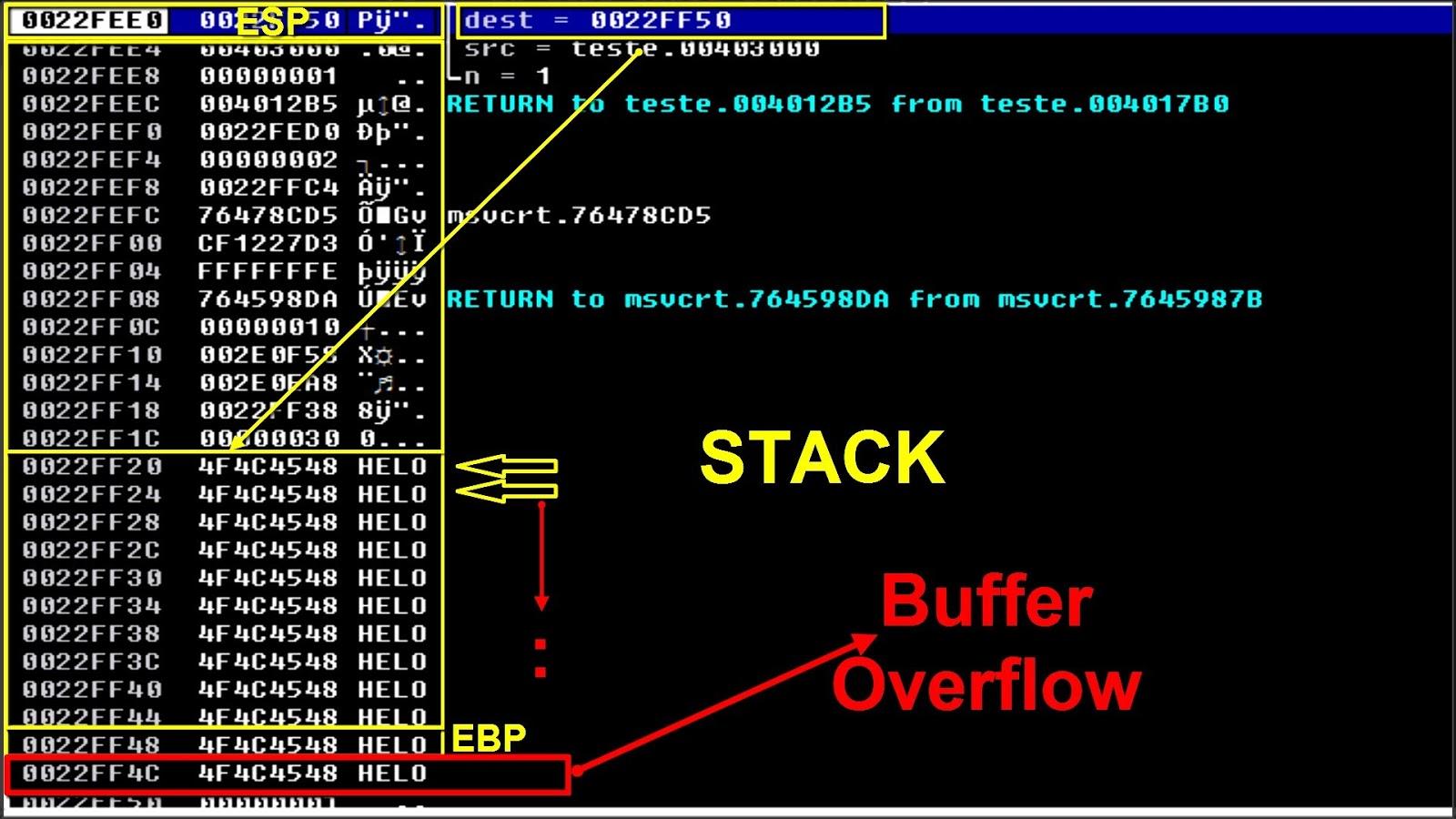buffer%2Boverflow