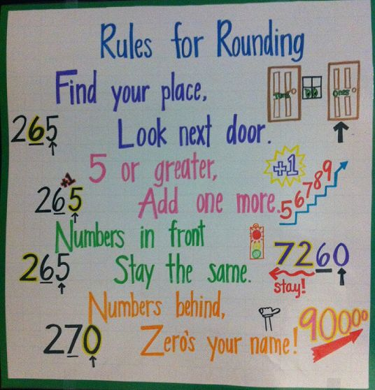 Drive up a Mountain Rounding Rules Lesson and Poster